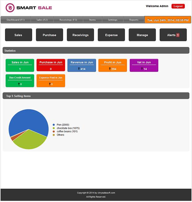 Smart Sales Dashboard